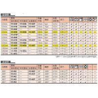 原装正品 三丰Mutitoyo杠杆千分表513-405E 0.2mm指针式百分表