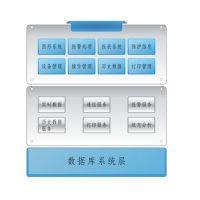 仪器仪表 电力监控管理系统 仪器 电力监控软件 仪表
