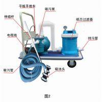 供应行业内领先的过滤器 过滤设备