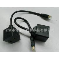 厂家现货HDMI一分二双胞胎线 HDMI一转二视频转换线