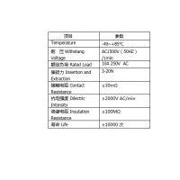 供应高田电子|BX-6B电源插座|AC电源插座|环保好质量|AC插座厂家