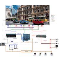46/55寸浪博拼接屏工业大屏幕电视墙拼接超窄边LED高清监控电视墙
