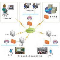 视频点播,【点播】,深圳市学堂科技有限公司(图)