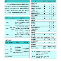 xt56027智能型马达保护装置(电机保护控制器)