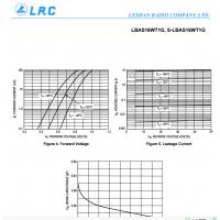 LRC开关二极管 LBAS16WT1G SC70封装