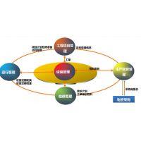 苏州软件开发公司哪家比较好?