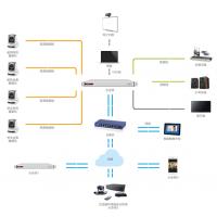 互动录播系统 广西恩能 一款专为教育应用量身打造的互动录播产品