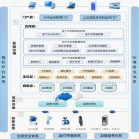深圳市新地标 XDB-E 地下水监测及预警解决方案 地下水在线监测