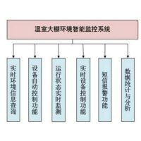 温室监控系统、毅仁信息技术、温室监控系统