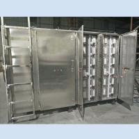 厂家直销潍坊兴润环境UV光解废气除臭净化器