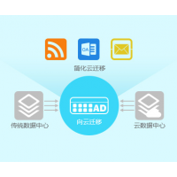 企业文件网络安全存储软件