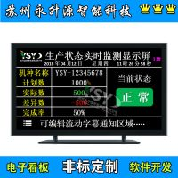 苏州永升源实时监测公示屏 开关量信号自动化设备通讯计数显示屏 液晶屏