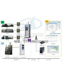 内蒙 挥发性有机化合物(VOCs)监测系统 南斗电子专业技术团队 溶剂储运 排污挥发污染气体监测技术