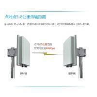 安防监控 无线视频传输 工业级 大功率 稳定无线网桥传输 锡盛微视WS-5808