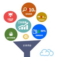 项目管理报价系统之PLM功能介绍
