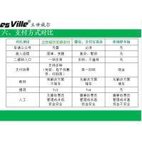 esVille/立世威尔车牌识别无感缴费系统正式发布