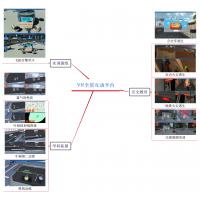 佰分云教育科研VR科普教育,VR科普,VR物理化学定制,,VR教学资源内容开发