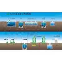 供应三风品牌餐饮废污水处理专用小型一体化污水处理设备1-10吨每天