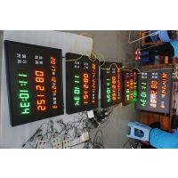 MES制造执行系统是怎么样助力数字工厂的