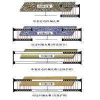 ESCH纠偏光幕,意普兴厂家生产检测光栅,单边双边纠偏光栅自动调整型