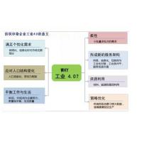 环思印染智慧工厂水电气能源管控机联网系统