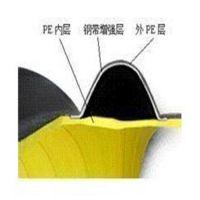 凯力特牌钢塑复合缠绕管生产线|hdpe钢带螺旋管生产线
