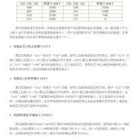 中西(LQS特价)永磁无刷直流电机驱动器 型号:BH48-BL-2203C库号:M300167