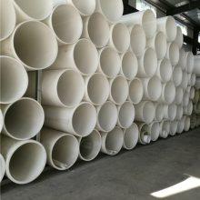 茂发DN700-1200mm通风排气管PP风管生产厂家