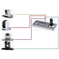 中兴ZXV系列视频会议摄像机专用控制键盘