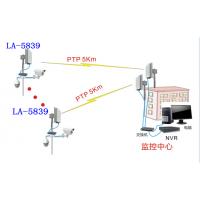深圳莱安LA-5839无线网桥海上养殖无线视频监控