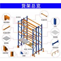 广东顺力供应与叉车、托盘配套使用的重型货架