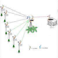 莱安山区无线监控系统 山地视频监控 矿山无线视频