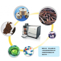 污水排放监测仪器天瑞镍排放管控标准检测仪