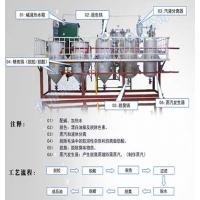2018小型民用750型精炼机建华机械