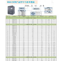 45KW高性能矢量变频器 W500-T45GB