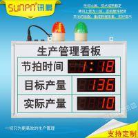工厂车间流水线电子生产管理看板安灯报警数码计数显示屏厂家直销