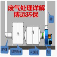 空气净化装置的挚爱 废气处理设备厂家 直销洛阳汝阳县博远漆雾净化过滤器 活性炭设备BY-A