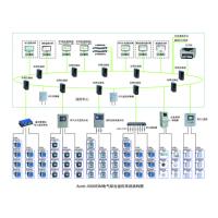 【安科瑞电气】Acrel-5000EIM电气综合监控系统 厂家直销