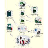 三级消防设施维护保养检测设备配置要求清单@三级消防设施维护保养检测设备厂家新报价
