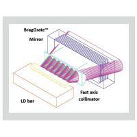 上海激光仪器生产 昊量供 上海激光仪器生产厂家