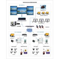 康联-校园一键报警系统,兼容性强,简易操作