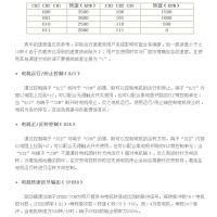 中西 永磁无刷直流电机驱动器 型号:BH48-BL-2203C库号:M300167