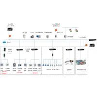 陕西亚川智能科技YCEM-6002工业企业能耗管控系统监控水电气热空压机等