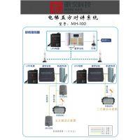 深圳市明汉科技有限公司电梯无线对讲系统