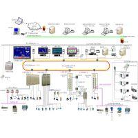 玻璃行业自动化控制典型解决方案