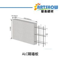 福州alc板/蒸压加气混凝土板/福建alc板