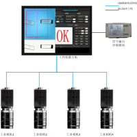 沃佳 机器视觉 锥度检测 角度测量 面积测量 VG-720