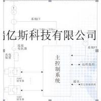 操作方法RYS-SVG型动态无功补偿装置生产厂家