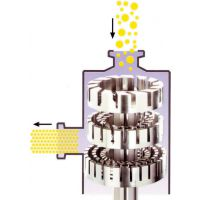 GRS2000硬脂酸酰胺乳液高速剪切均质机