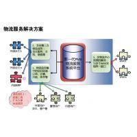 英克提供个性化3PL解决方案